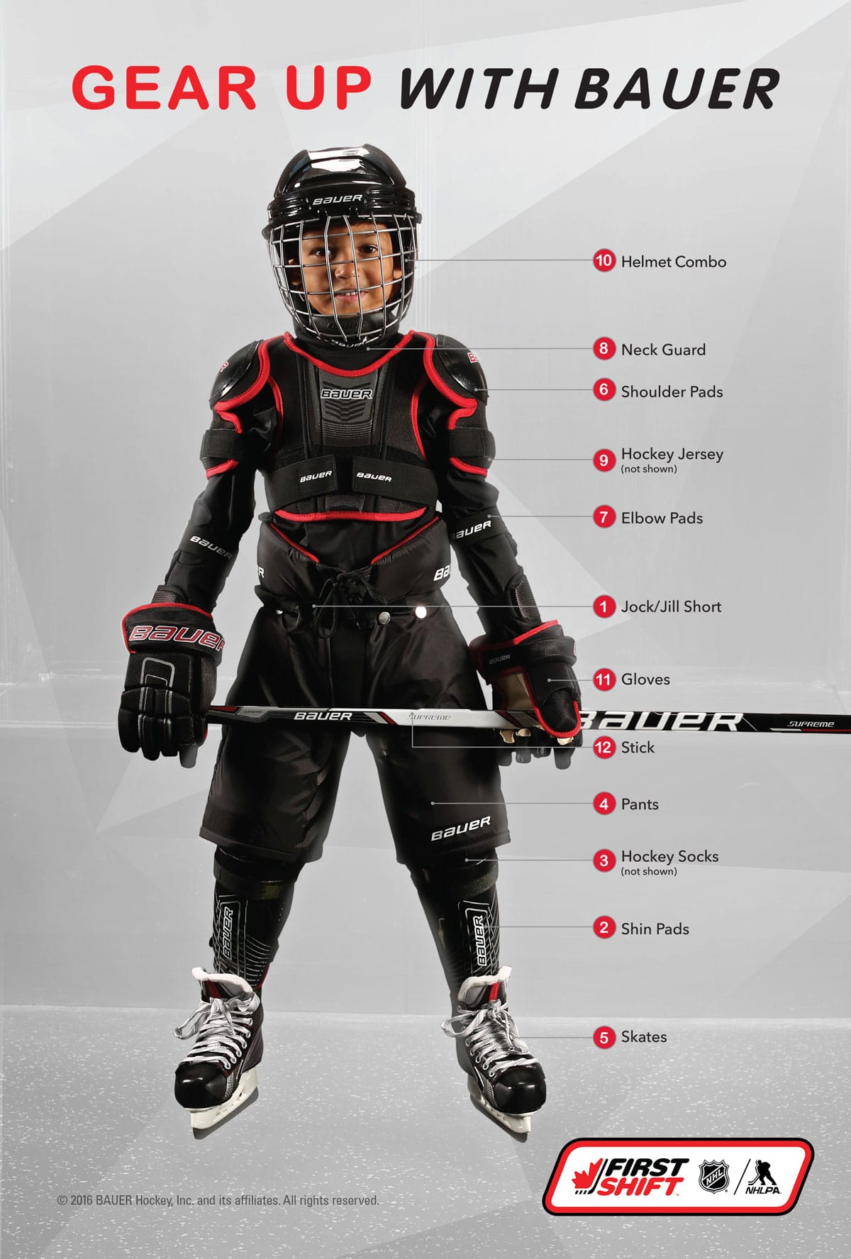 Hockey Program Overview Faq Nhl Nhlpa First Shift
